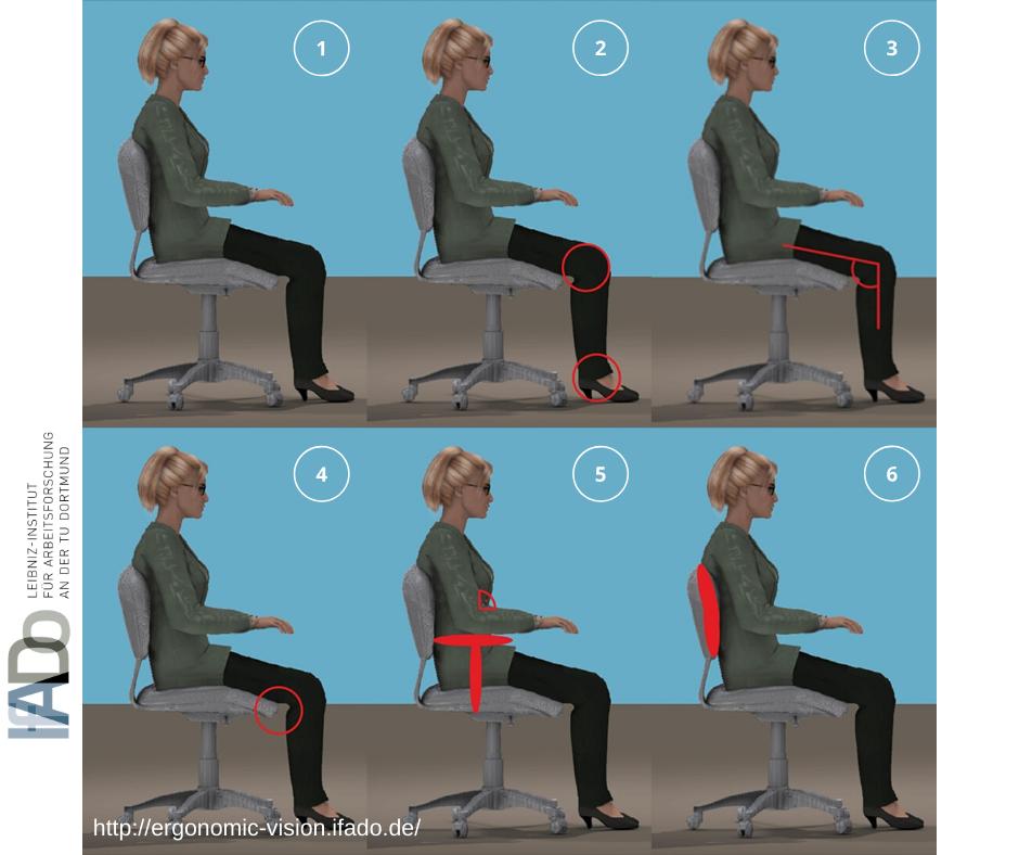 Grafik die richtige Stuhlhöhe in sechs Schritten